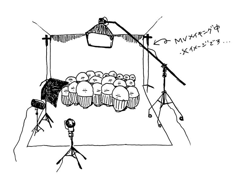 MVメイキング映像プランの画像