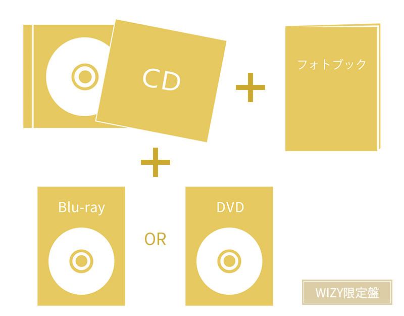 【WIZY限定盤】アルバム『Note』内容イメージ