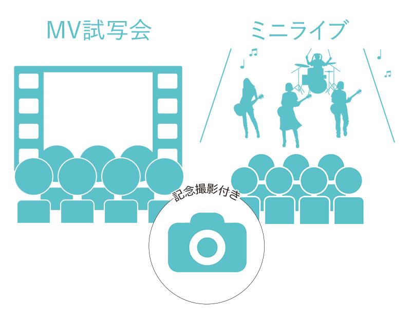 MV先行試写会&ミニライブ