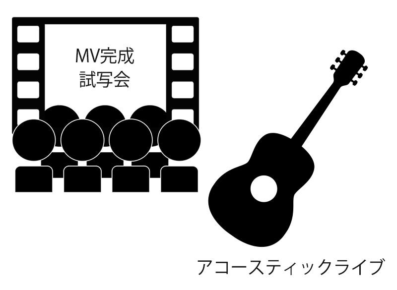 MV完成試写会&ミニアコースティックライブ参加権