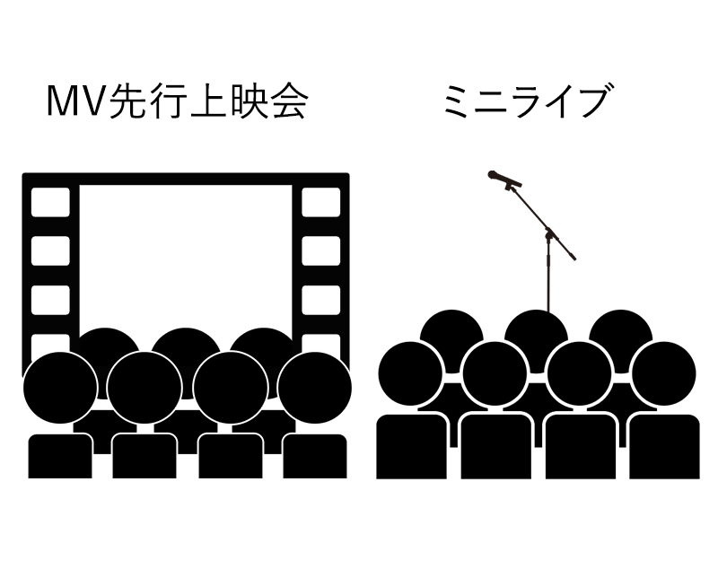 MV先行上映会&ミニライブ