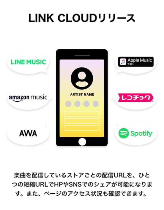 linkcloud_news